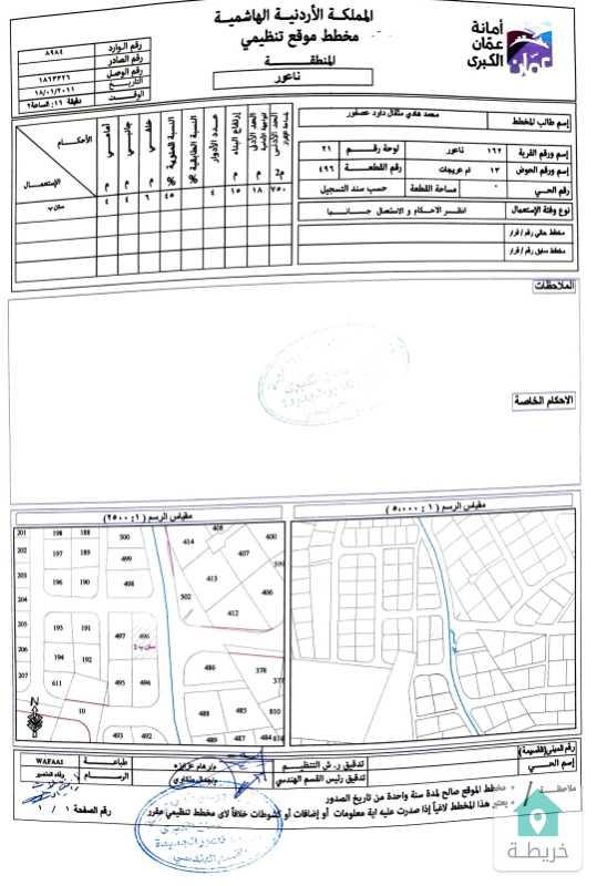 أرض على شارعين للبيع في منطقه مرج الحمام ، ام عريجات  بمساحة 863 متر