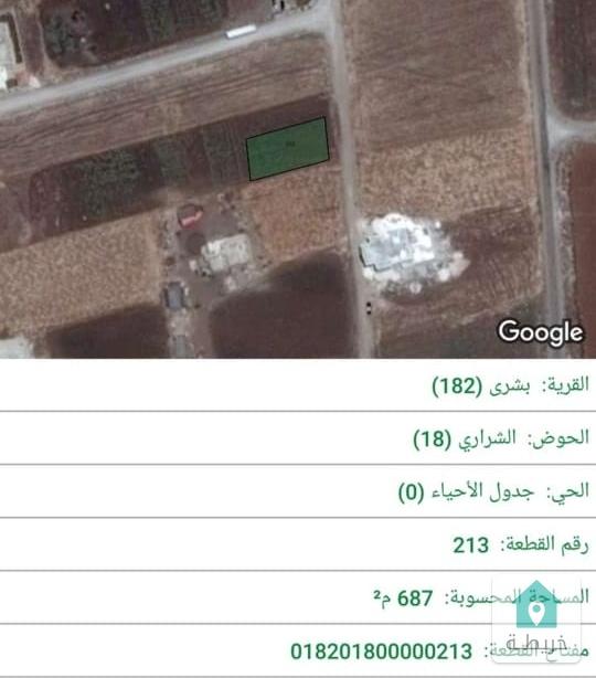 ارض سكنية للبيع في اربد